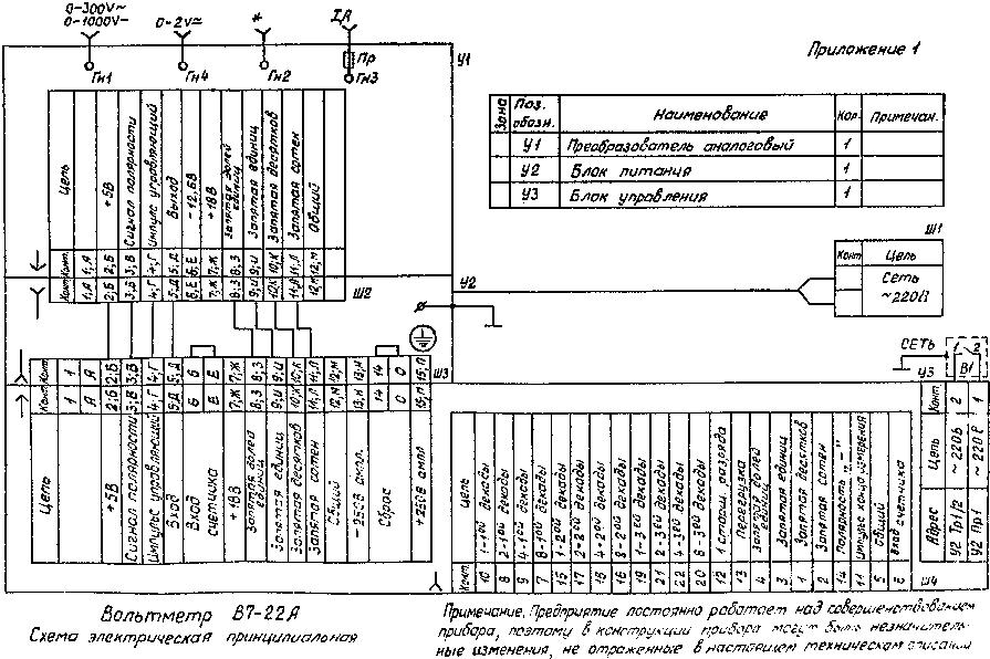 OROSZ USSR VK7-3 VOLTMETER SCH Service Manual download