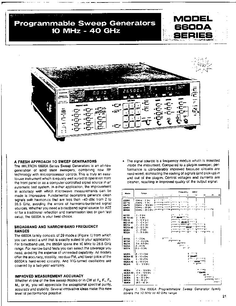 WILTRON 640 SCALAR NETWORK ANALYZER Service Manual