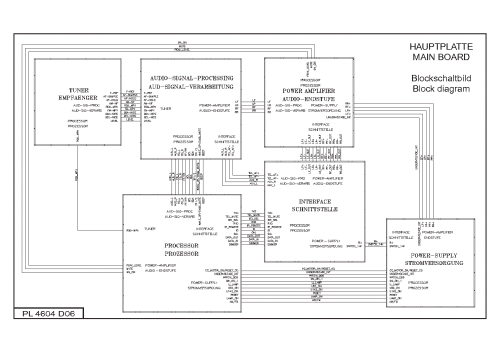 small resolution of peugeot 207 rd4 wiring diagram imageresizertool com peugeot 308 rd4 wiring diagram peugeot rd4 radio wiring diagram