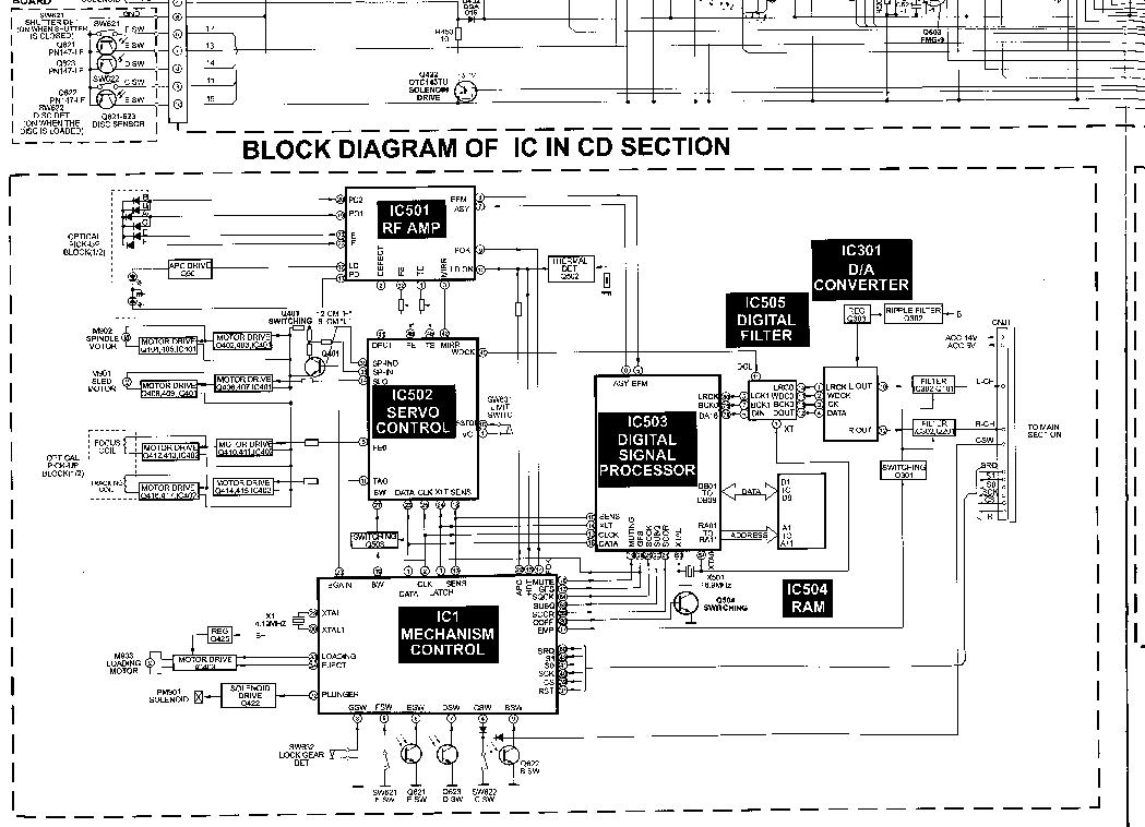 BLAUPUNKT LONDON RDM-42 Service Manual download