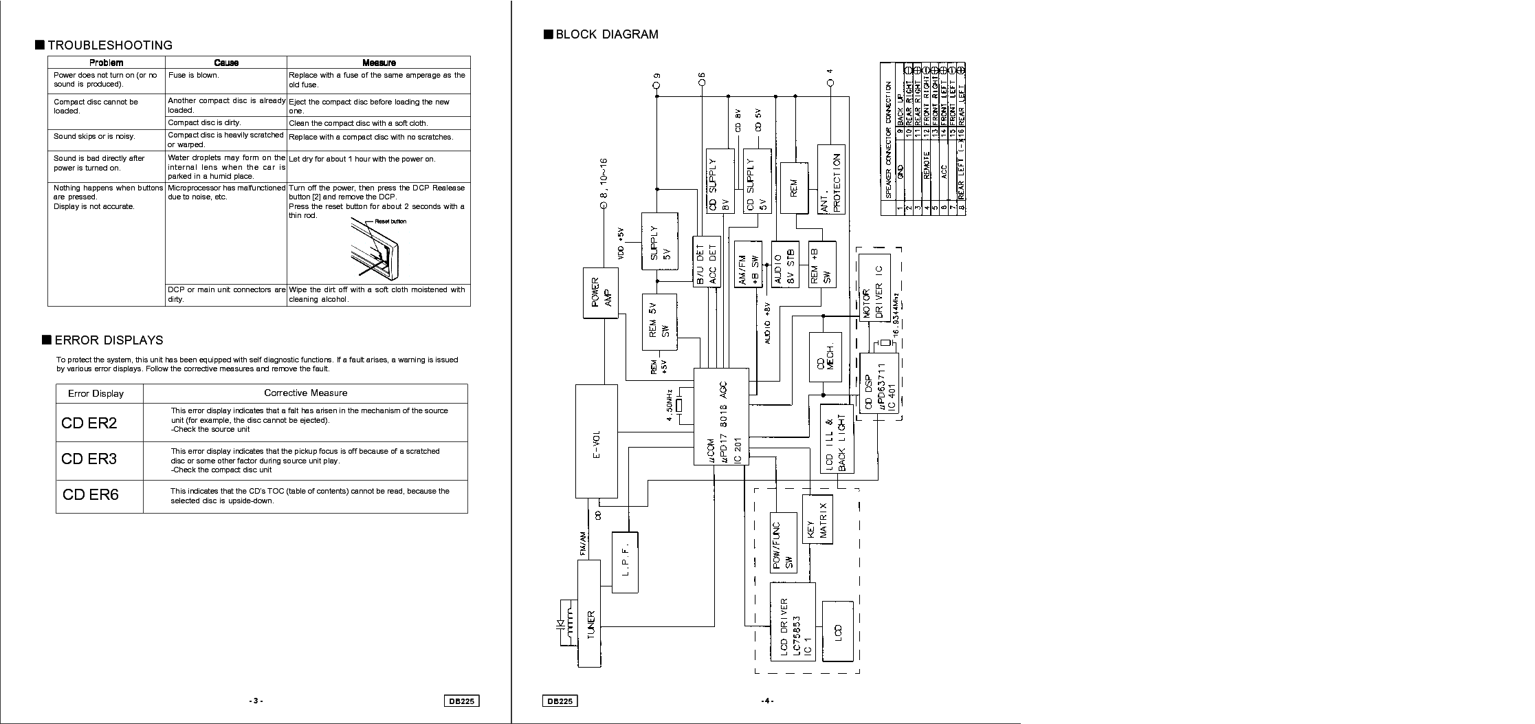 CLARION DB225 Service Manual download, schematics, eeprom
