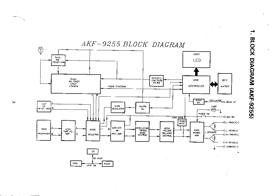 DAEWOO AKF-9255 SM Service Manual download, schematics