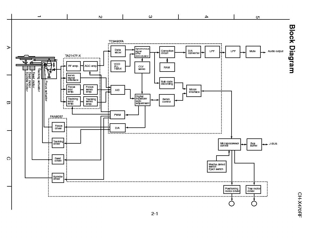 JVC CH-X470 SM Service Manual download, schematics, eeprom