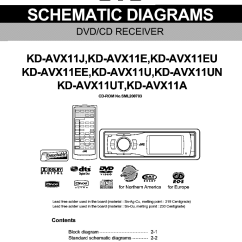 Jvc Kd R200 Wiring Diagram 2 99 Civic Ex Avx40 Harness Manual E Books Electrical Circuit Wiringjvc Librariesrhw3mosteinde