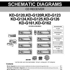 Kenwood Kdc Car Stereo Wiring Diagram 1995 Dodge Ram 1500 Trailer Jvc Kd S39 S12 ~ Elsalvadorla