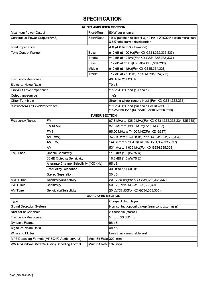 JVC KD-G331 KD-G332 KD-G333 KD-G334 KD-G335 KD-G337 KD