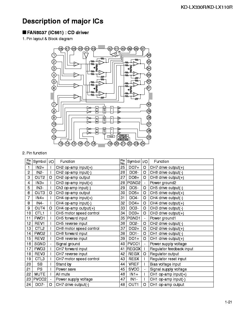 JVC KD-LX110R KD-LX330R Service Manual download