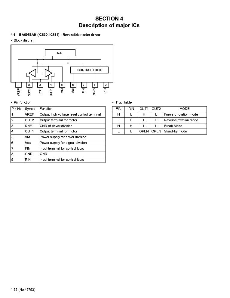 JVC KD-LX555R Service Manual download, schematics, eeprom