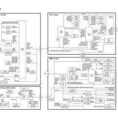 Panasonic Cq Rx100u Wiring Diagram S Plan With Wireless Room Stat Jvc Kd R540 Cassette