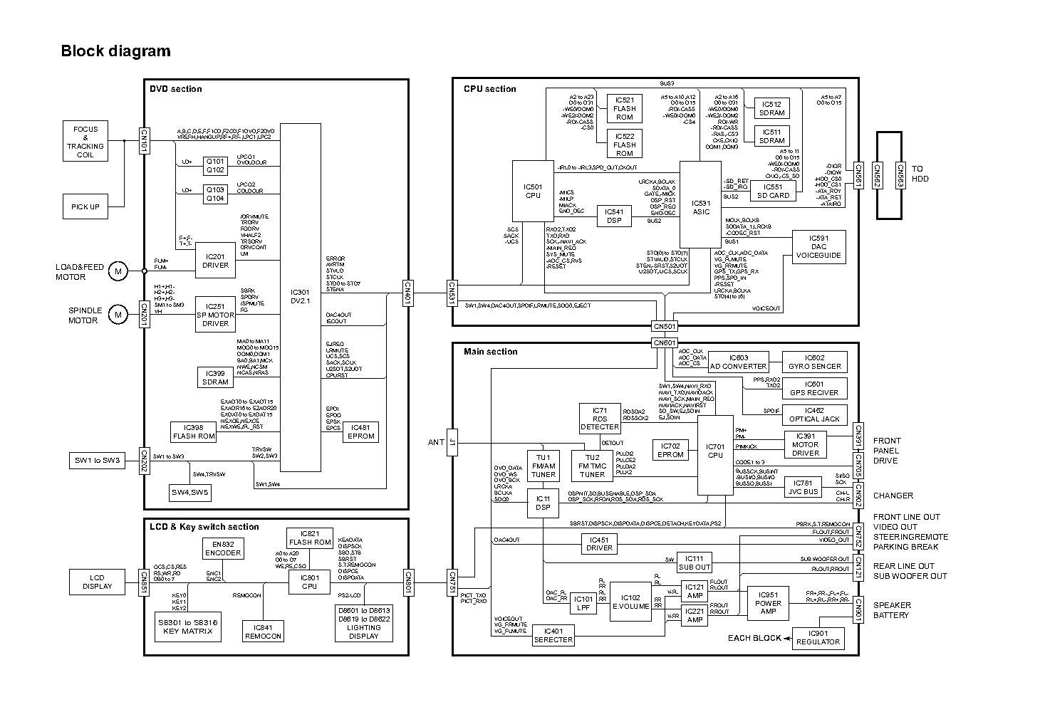 hight resolution of jvc kd r540 wiring diagram panasonic cassette diagram alpine ktp 445 wiring diagram unit jvc