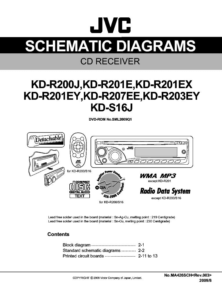 jvc kd r200 wiring diagram 2 2006 bmw x5 radio r201 r203 r207 s16 schematic diagrams service manual 1st page