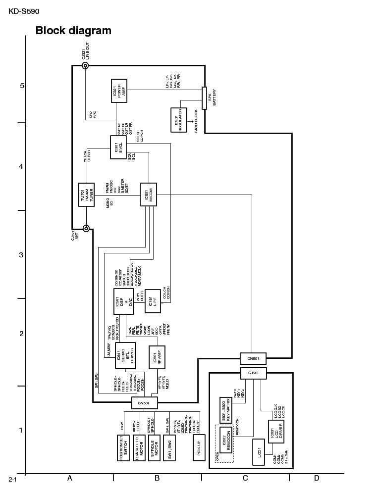 JVC KD-S590 SCH Service Manual download, schematics
