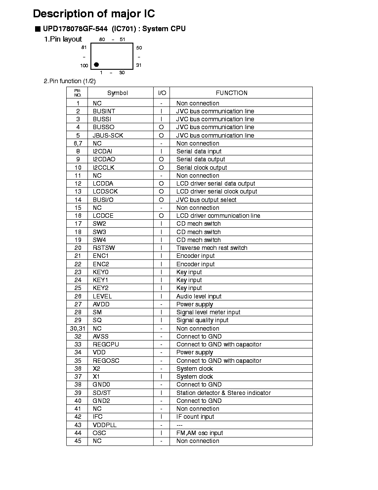JVC KD-S717 Service Manual download, schematics, eeprom