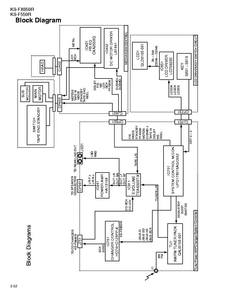 JVC KS-F550R.FX650R Service Manual download, schematics