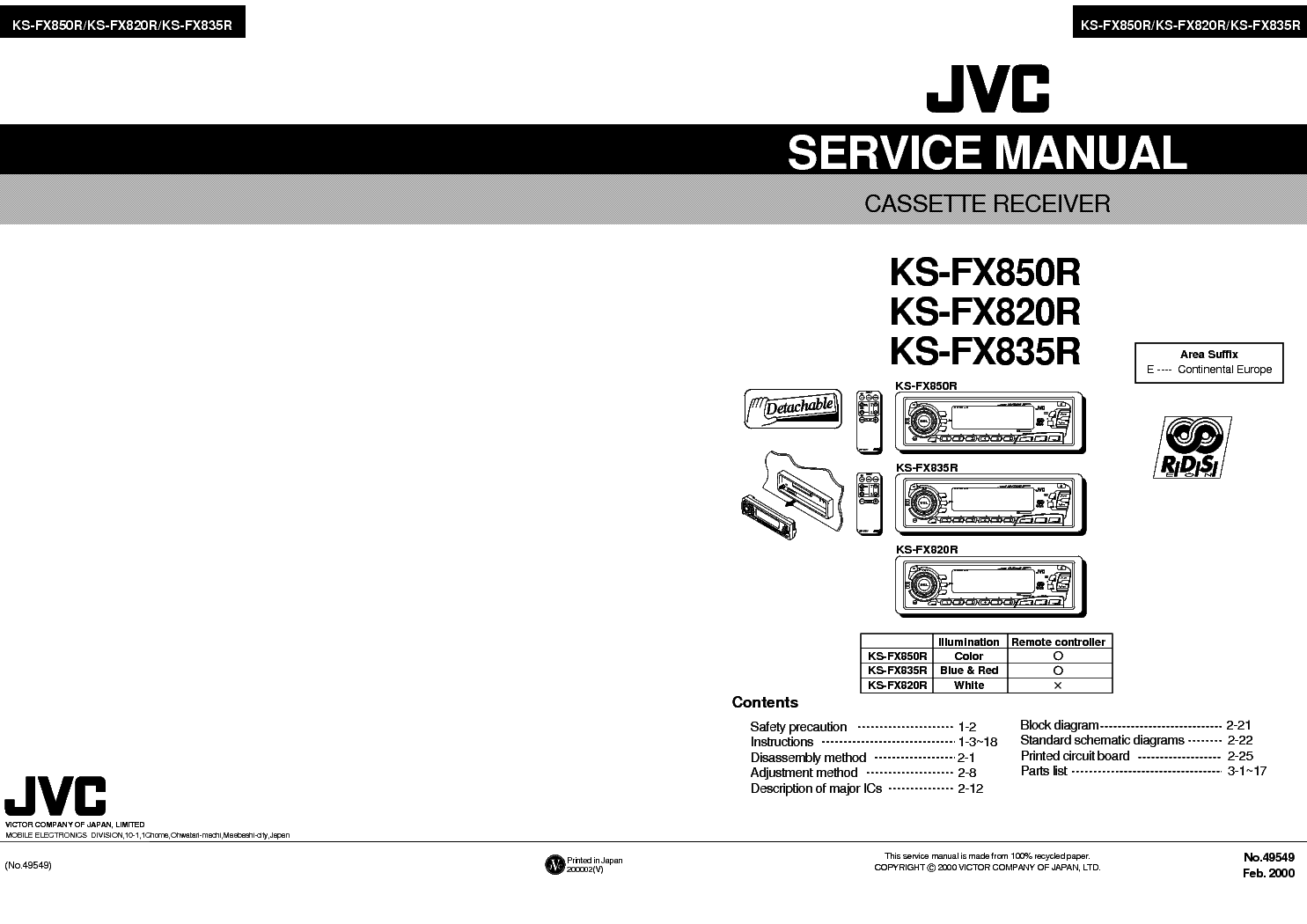 JVC KS-FX820R FX835R FX850R SM Service Manual download
