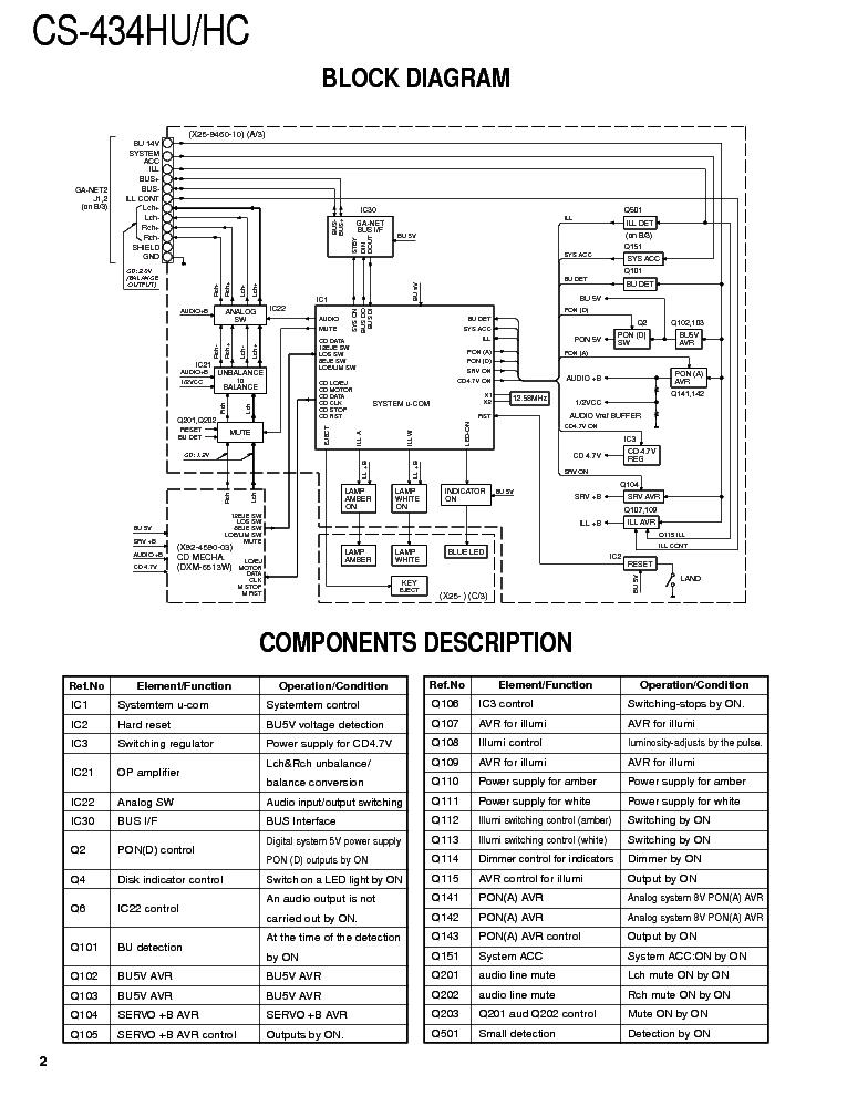 KENWOOD CS-434HU-HC HONDA Service Manual download