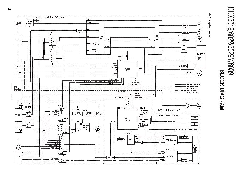 kenwood ddx6029 wiring diagram