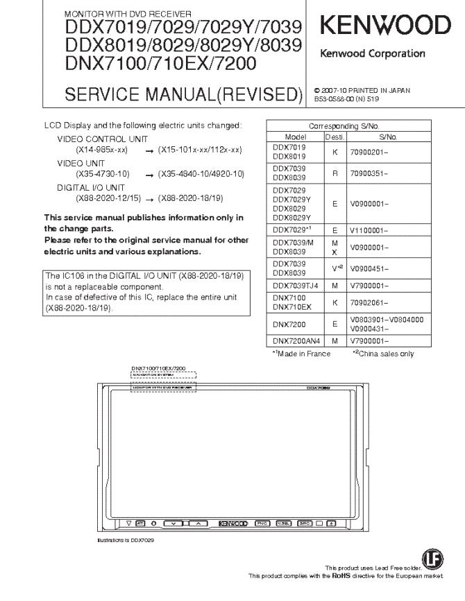 kenwood ddx318 wiring diagram  2015 m2 wiring diagram