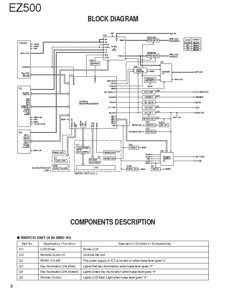 KENWOOD EZ-500 SM Service Manual download, schematics