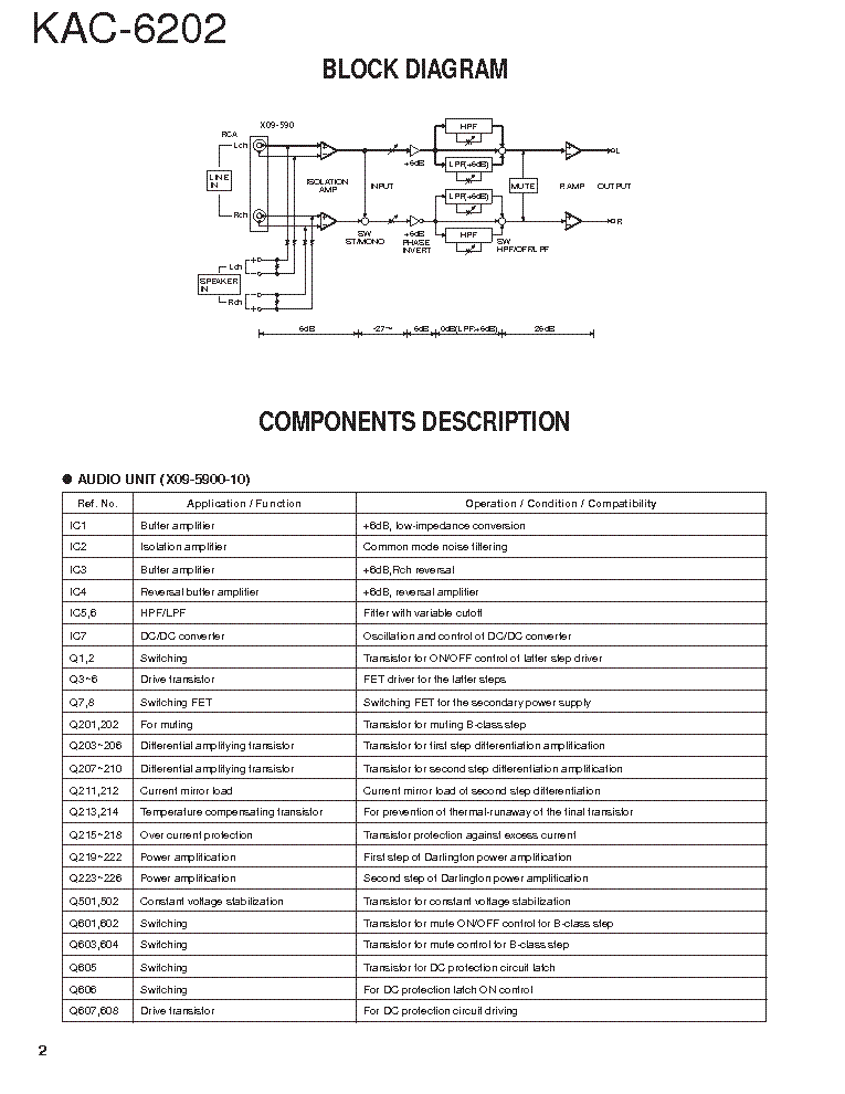 KENWOOD KAC-6202 Service Manual download, schematics