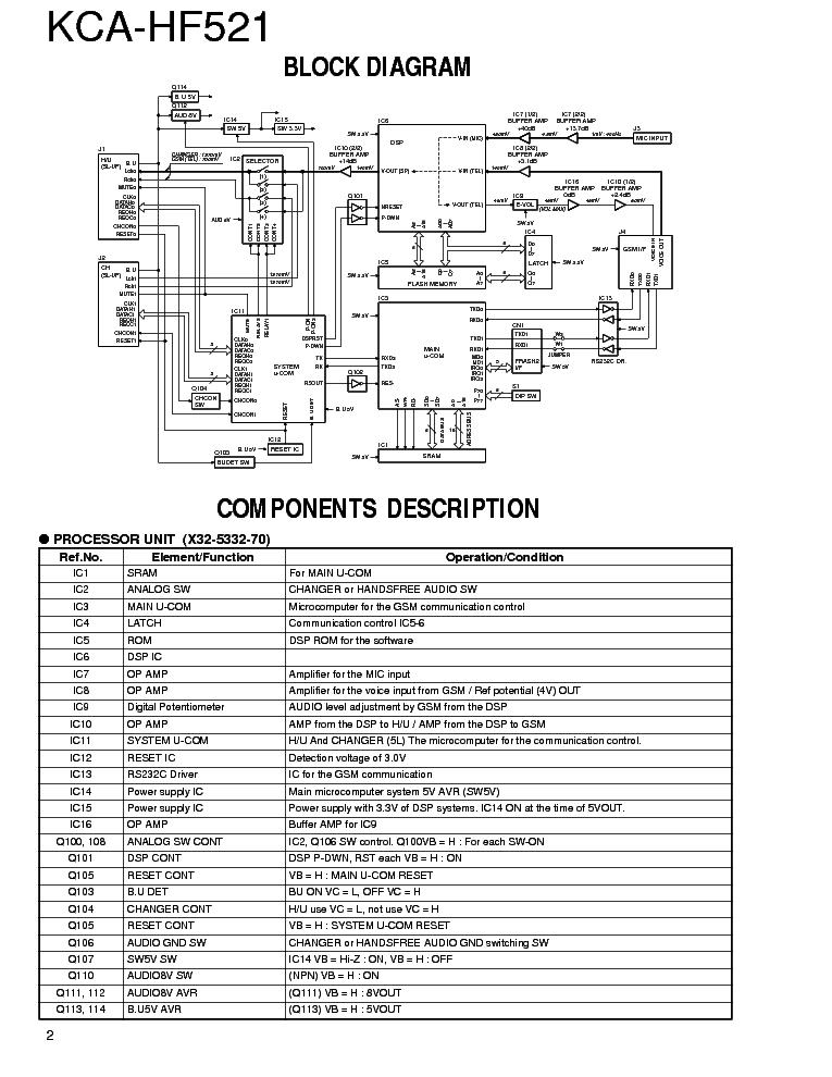 KENWOOD KCA-HF521 Service Manual download, schematics