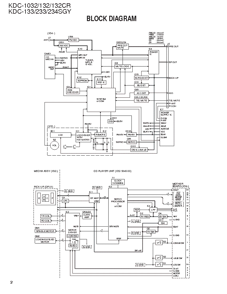 File: Kdc 132 Wiring Diagram