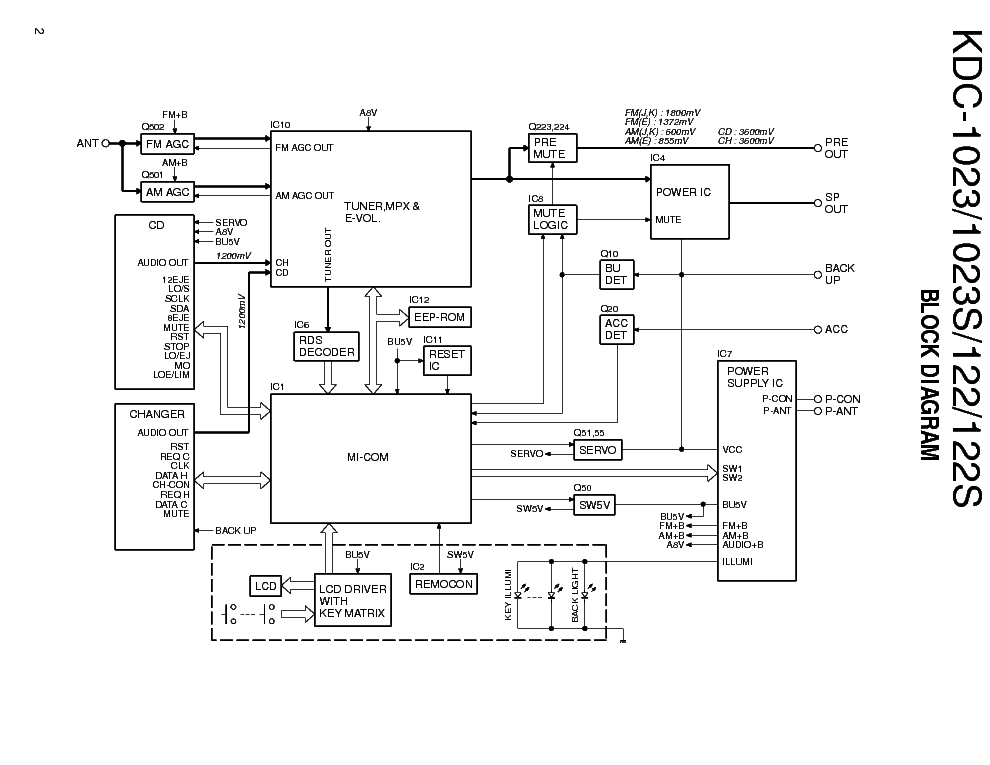 KENWOOD KDC-122S 1023S Service Manual download, schematics