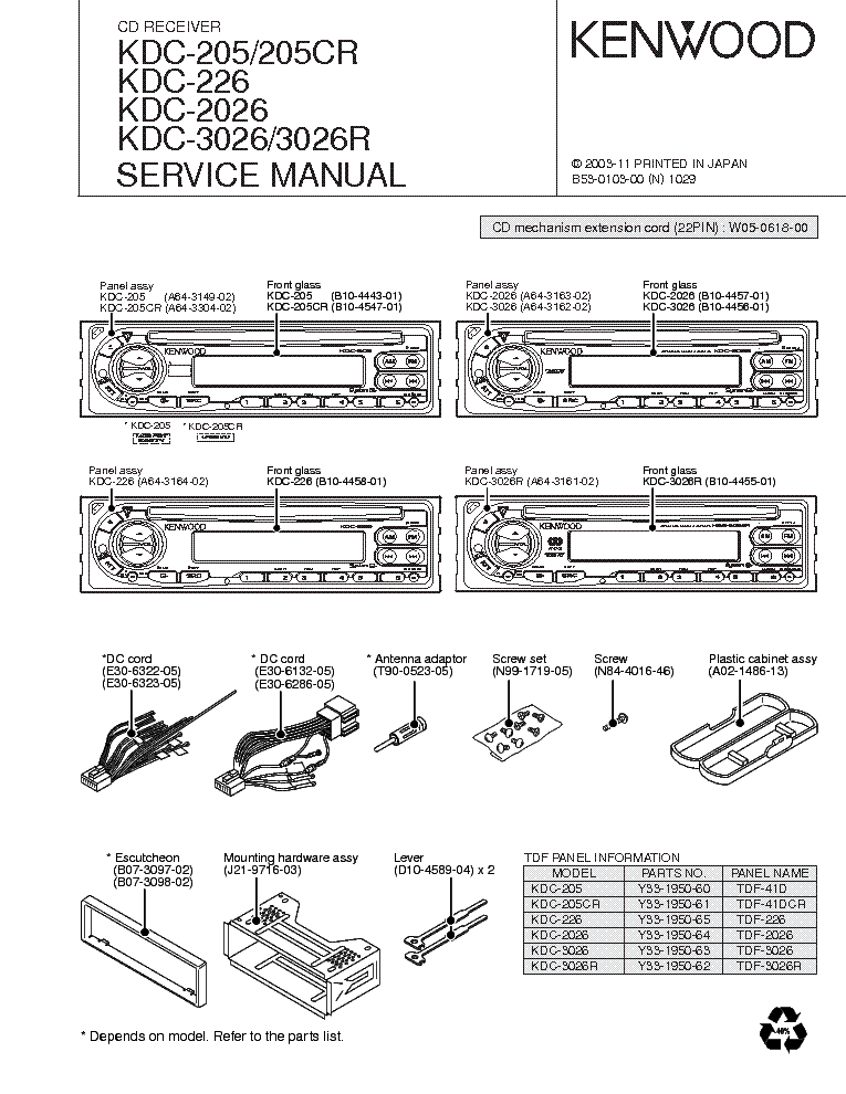 Wiring Diagram For Kenwood Car Stereo : Car stereo wiring diagram kenwood model kdc bt u