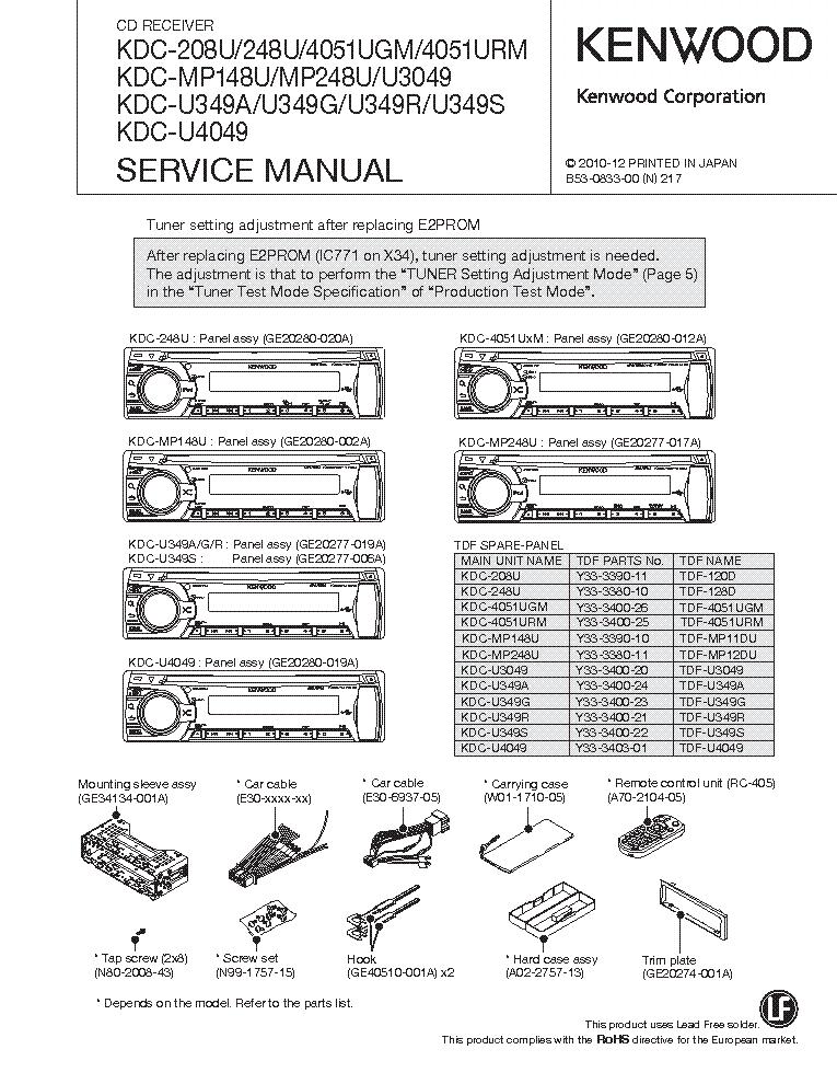 Kenwood 6 Pin Wiring Diagram 6 Pin Connector 6 Pin Chassis 6 – Kenwood 6 Pin Wiring Diagram