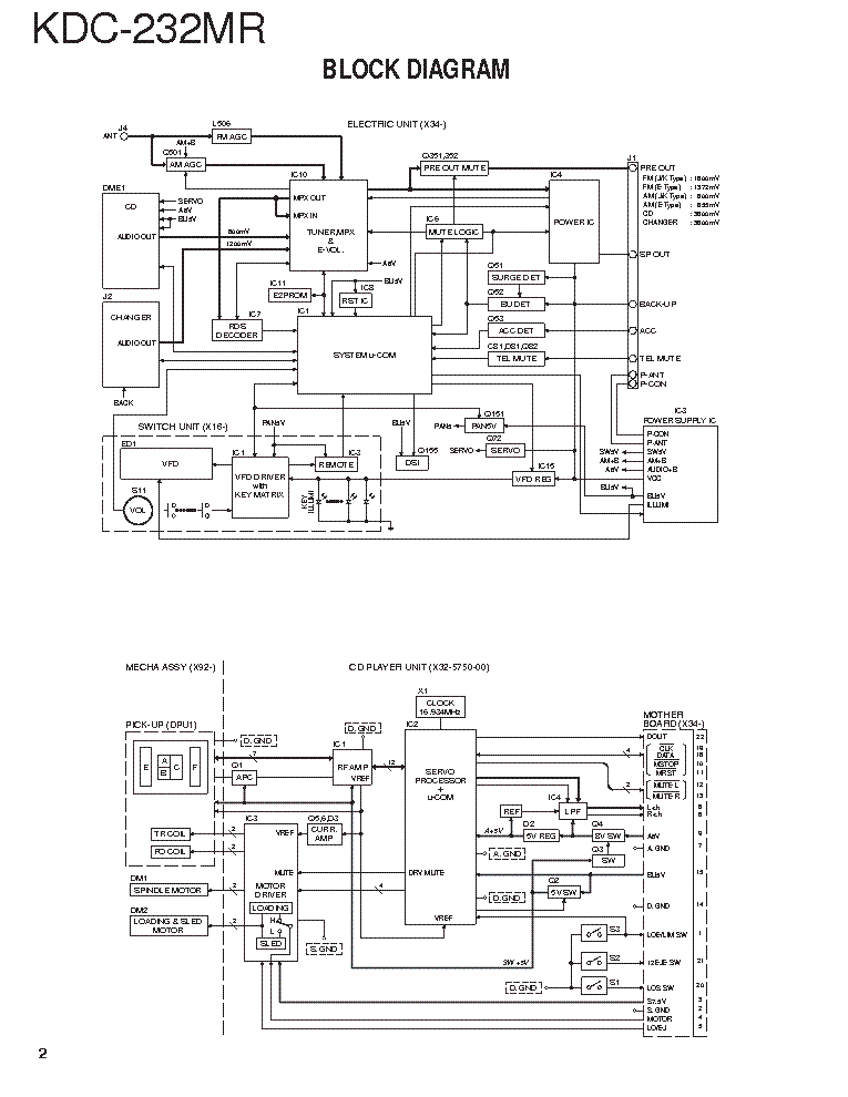 KENWOOD KDC-232MR Service Manual download, schematics