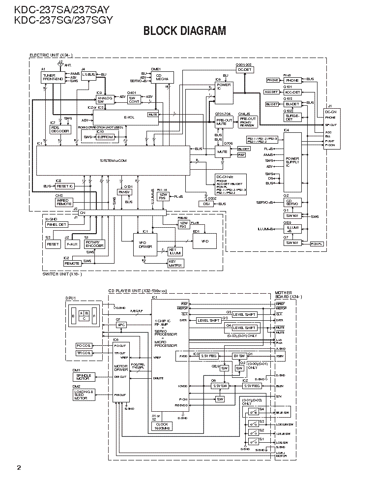 KENWOOD KDC-237 Service Manual download, schematics