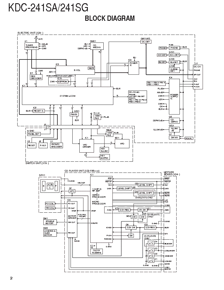 KENWOOD KDC-241SA KDC-241SG Service Manual download