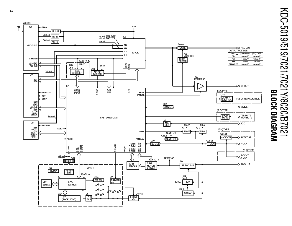 KENWOOD KDC-5019 KDC-519 KDC-8020 KDC-7021 KDC-7021Y KDC