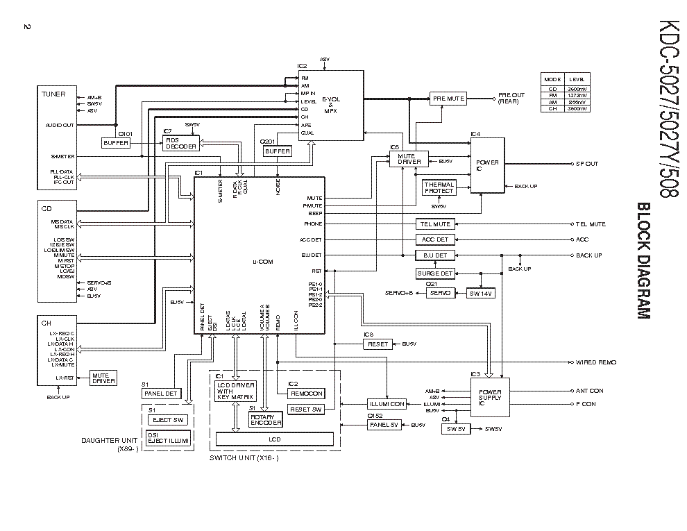 KENWOOD KDC-5027 508 Service Manual download, schematics