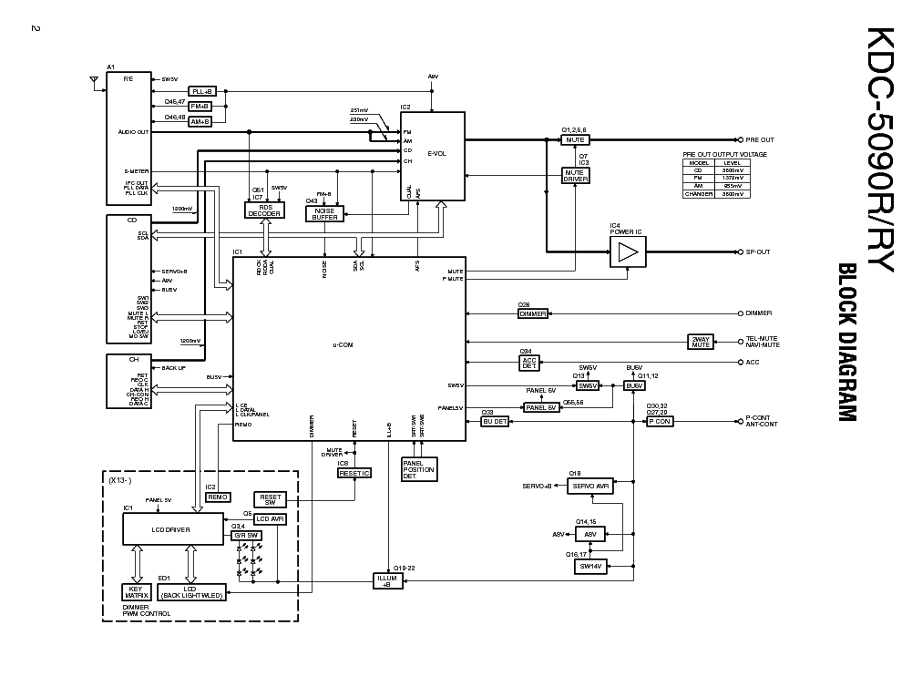 KENWOOD KDC-5090R RY Service Manual download, schematics