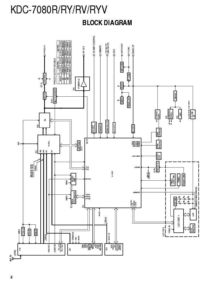 KENWOOD KDC-7080R RY RV RYV Service Manual download