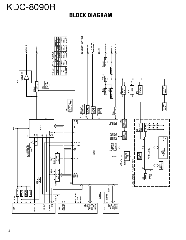 KENWOOD KDC-8090R SM Service Manual download, schematics