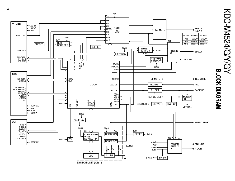 KENWOOD KDC-M4524 Service Manual download, schematics