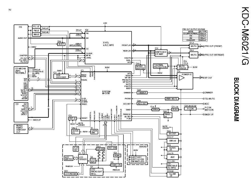 KENWOOD KDC-M6021 G Service Manual download, schematics