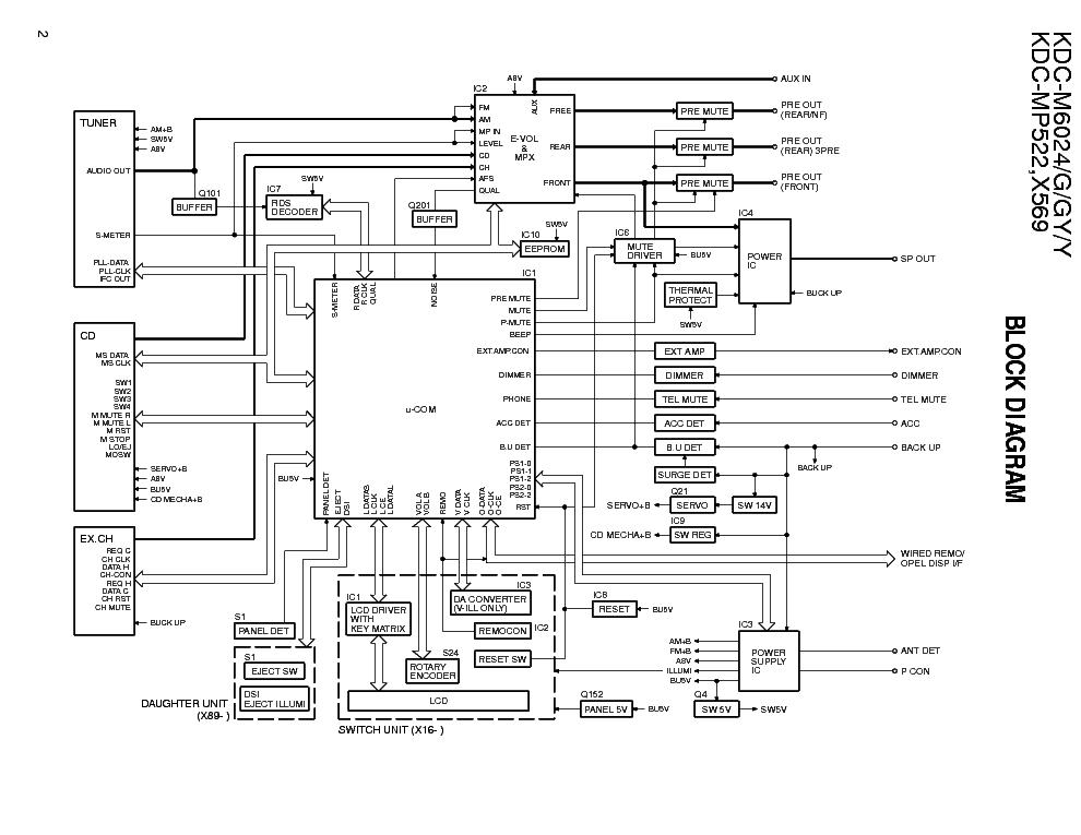 KENWOOD KDC-M6024 MP522 X569 SM Service Manual download