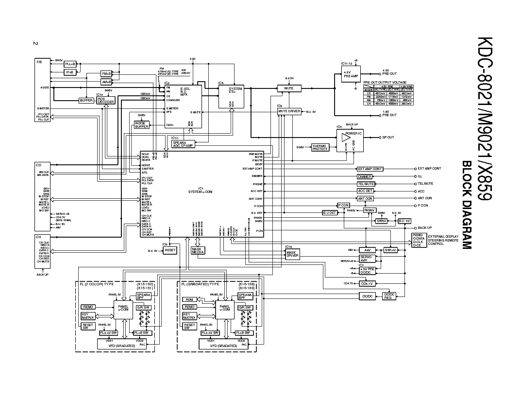 KENWOOD KDC-M907 Service Manual download, schematics