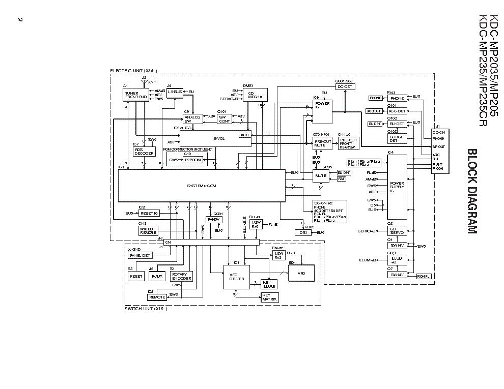 KENWOOD KDC-MP2035 KDC-MP205 KDC-MP235 KDC-MP235CR Service