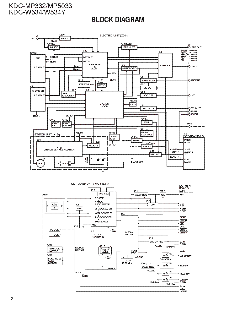 KENWOOD KDC-MP332 Service Manual download, schematics