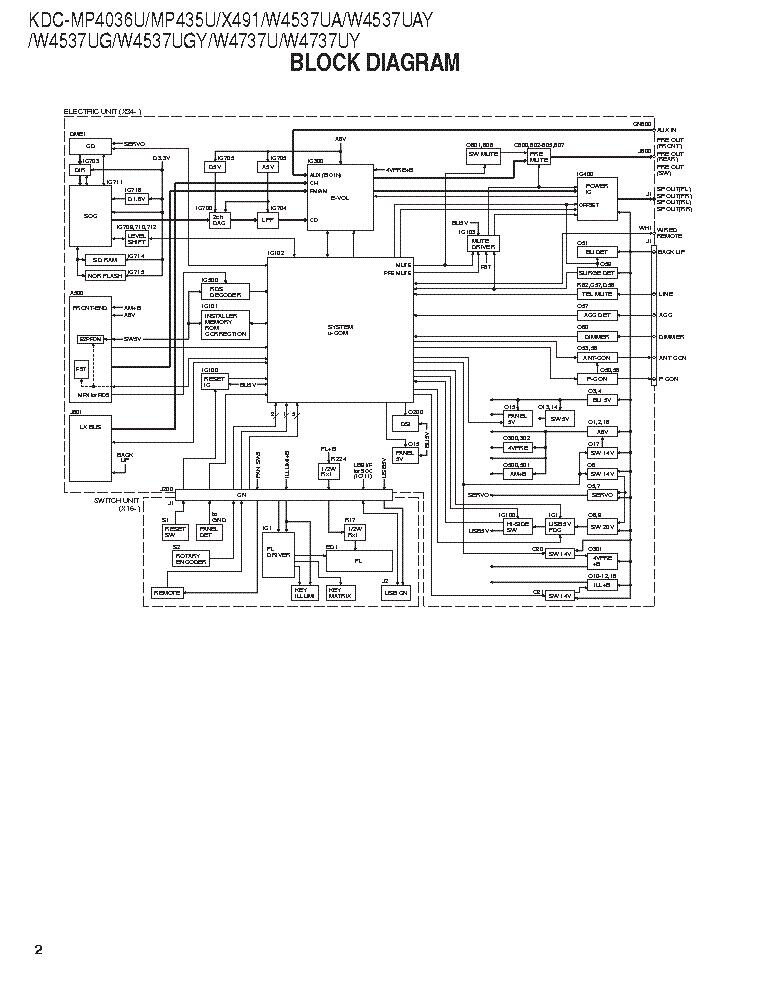 KENWOOD KDC-MP4036U KDC-MP435U KDC-X491 KDC-W4537UA KDC