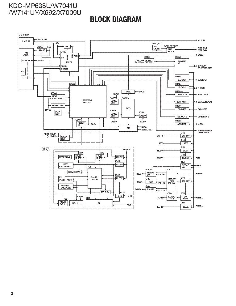 KENWOOD KDC-MP638U W7041U W7141UY X692 X7009U Service