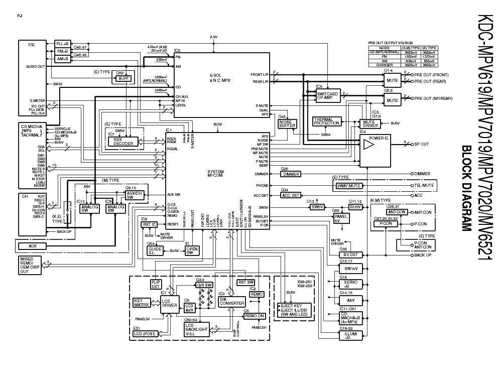 KENWOOD KDC-MPV619 KDC-MPV7019 KDC-MPV7020 KDC-MV6521
