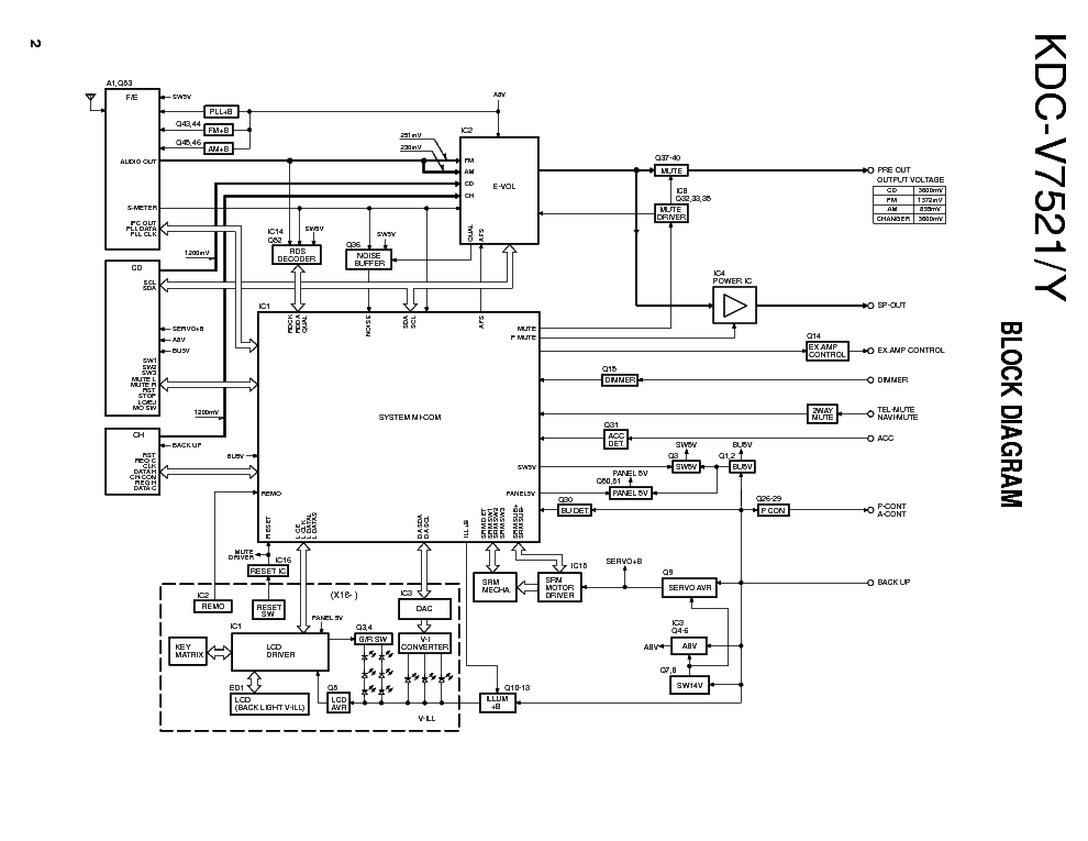 KENWOOD KDC-V7521 Service Manual download, schematics