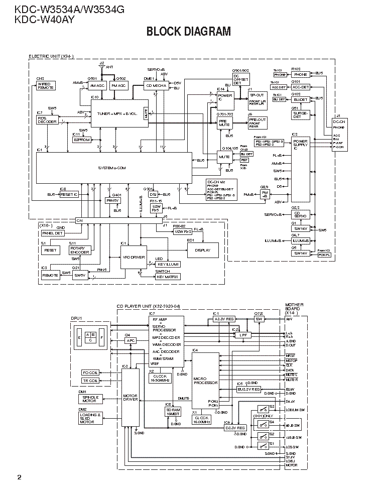 KENWOOD KDC-W3534 Service Manual download, schematics