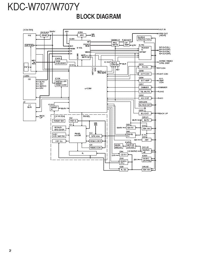 KENWOOD KDC-W707 W707Y SM Service Manual download