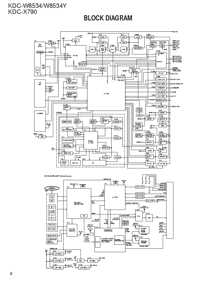 KENWOOD KDC-W8534,W8534Y,KDC-X790 Service Manual download